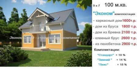 Каркасный дом поэтапное строительство своими руками